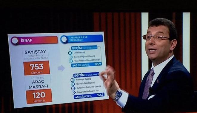 Ekrem İmamoğlu'nun açıkladığı vahim tablo: Sayıştay denetimiyle ortaya çıkan zarar 753 milyon TL