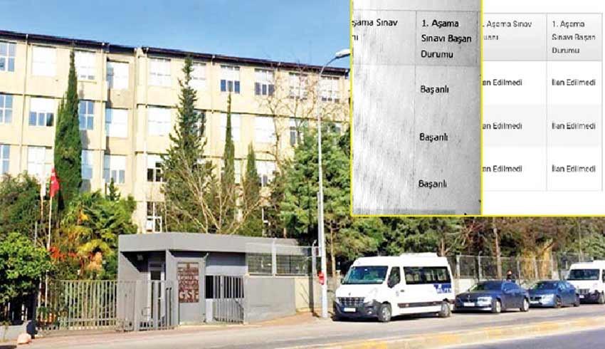 Marmara Üniversitesi'nde skandal! Sınavı kazananlar şok oldu